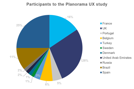 new-mobile-app-for-field-forces-ux-study-participants
